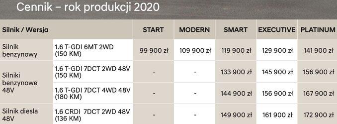 Nowy Hyundai Tucson ceny