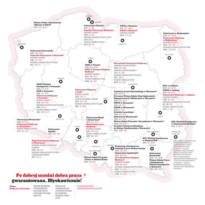 Infografika. Ranking uczelni.