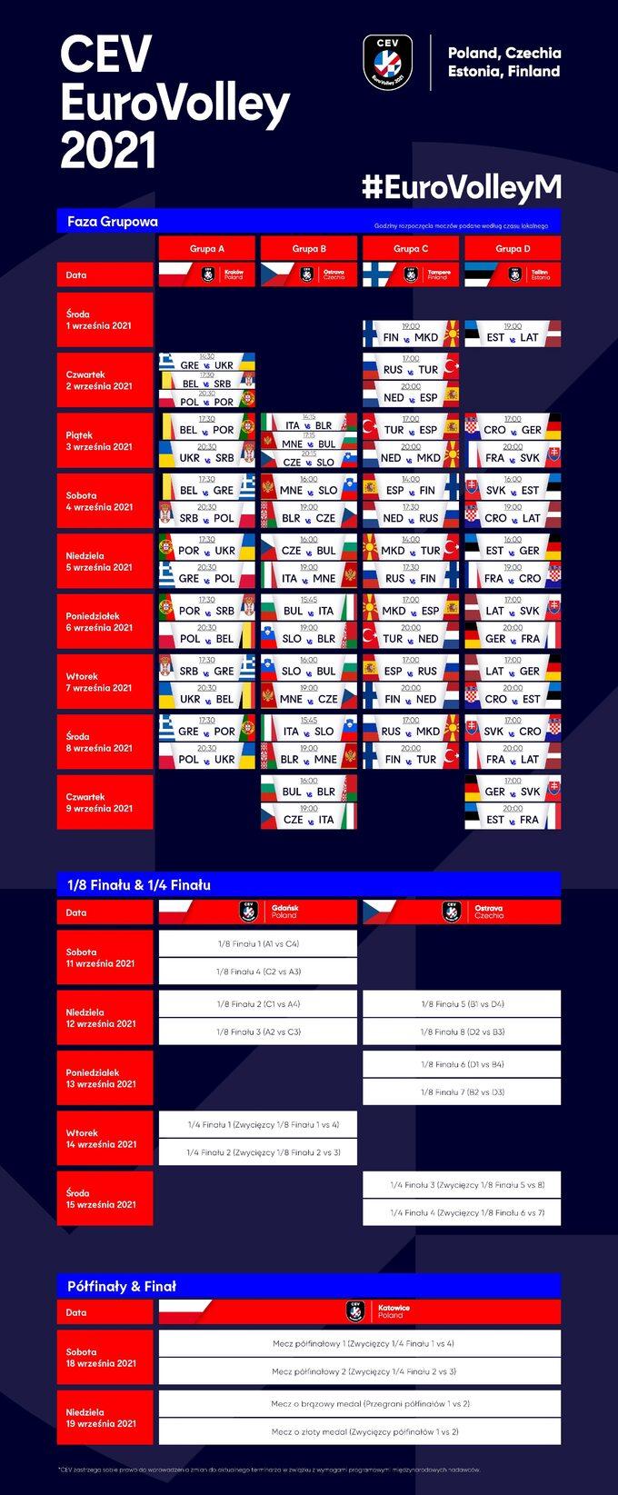 Terminarz EuroVolley 2021
