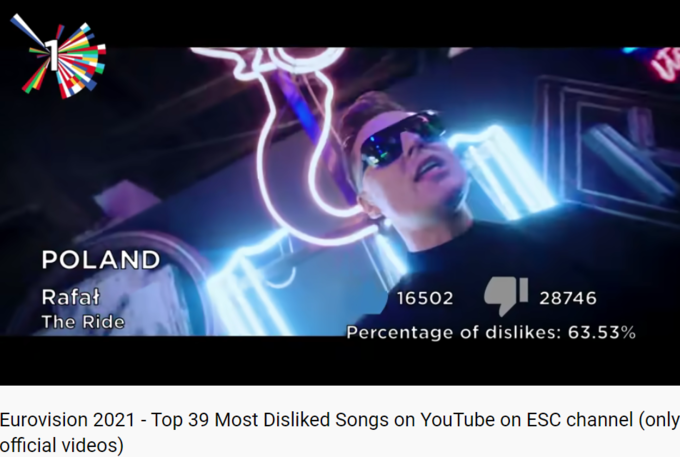 Rafał Brzozowski naliście najbardziej nielubianych piosenek Eurowizji