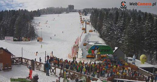 Ruch na stokach narciarskich - zdjęcia z kamery