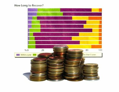 E-learning w bankowości