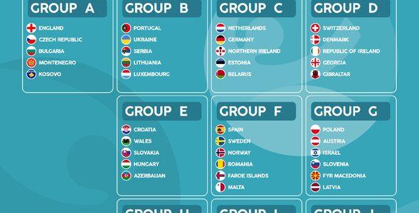 Euro 2020. Przydomki europejskich drużyn narodowych