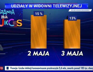 """""""Wiadomości"""" w zachwytach o """"Szansie na sukces"""" z Sierockim. """"Wbrew..."""