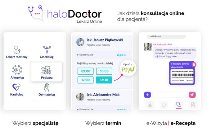 haloDoctor.pl -Jak działa konsultacja online?