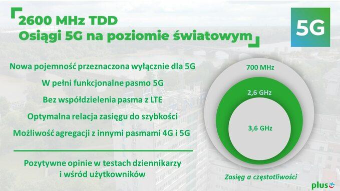 Osiągi 5G napoziomie światowym