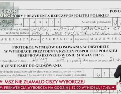 """W Chicago podano wyniki wyborów. """"MSZ nie złamało ciszy"""""""