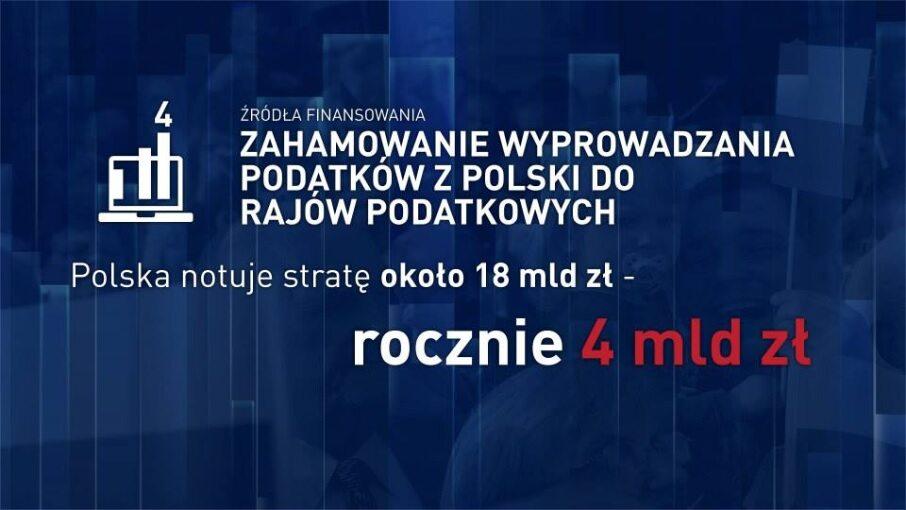 pis.org.pl
