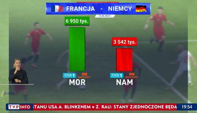"""""""Wiadomości"""" TVP z17 czerwca"""