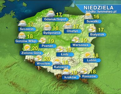 Jaka pogoda w niedzielę? Termometry pokażą aż 20 stopni Celsjusza!