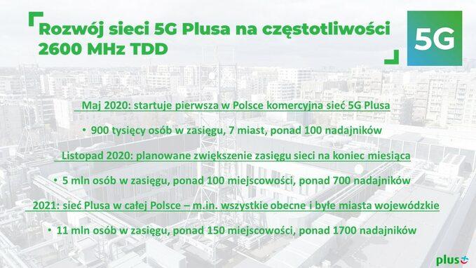 Rozwój sieci 5G Plusa naczęstotliwości 2600 MHz TDD
