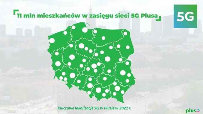 11 mln mieszkańców wzasięgu sieci 5G Plusa