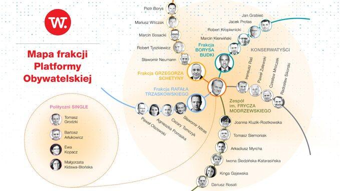 Mapa frakcji Platformy Obywatelskiej
