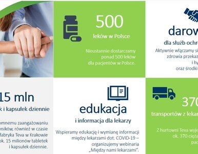 Teva w Polsce przekazuje do dyspozycji agencji rządowej leki...