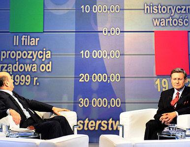 PiS: debata była długa i nużąca. Koalicja: wygrał minister