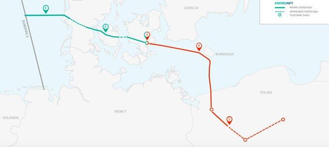 Przebieg Baltic Pipe