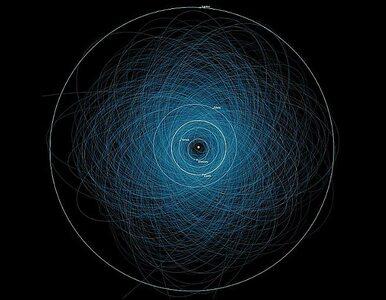 NASA: te asteroidy nam zagrażają