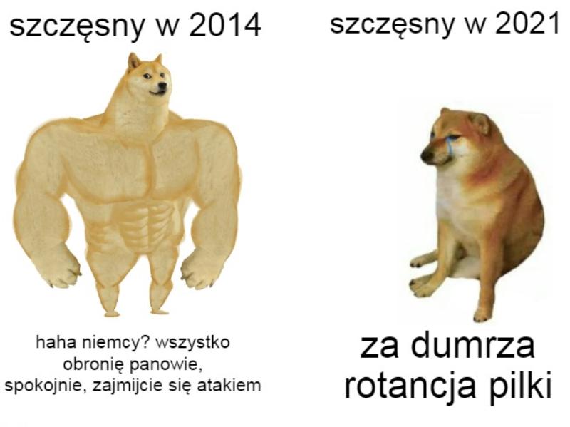 Wojchech Szczęsny 2014/2021