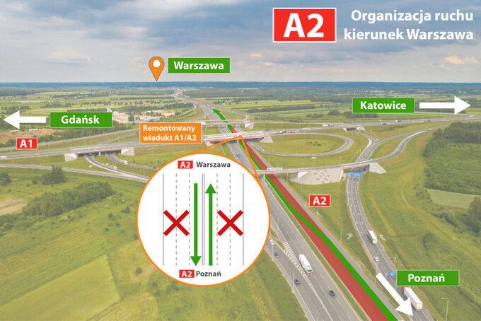 Utrudnienia nawiadukcie A1/A2