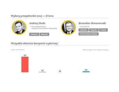 Atak hakerski na portal mamprawowiedziec.pl