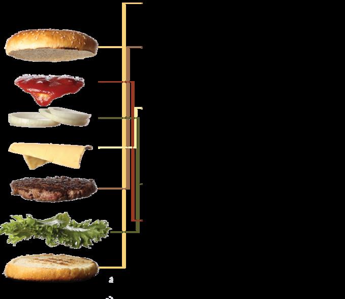 Unijny cheeseburger zaaranżowany przez Politico.eu