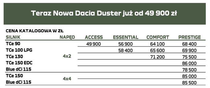 Dacia Duster cennik