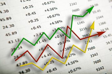Wskaźniki ekonomiczne
